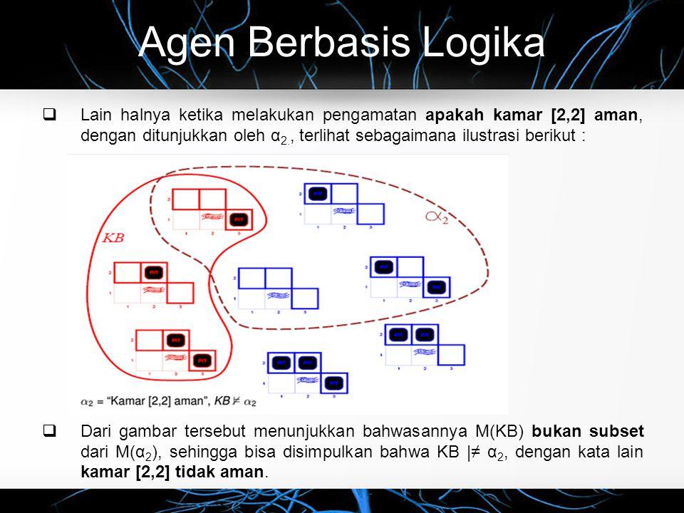 Agen Berbasis Logika