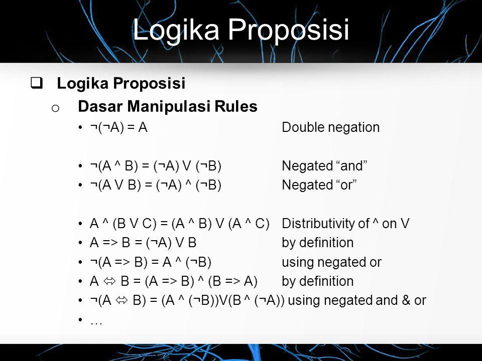Logika Proposisi Logika Proposisi Dasar Manipulasi Rules