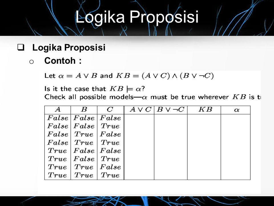 Logika Proposisi Logika Proposisi Contoh :