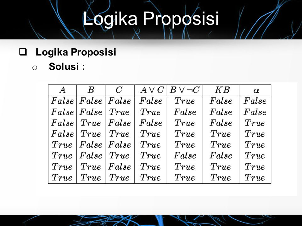 Logika Proposisi Logika Proposisi Solusi :