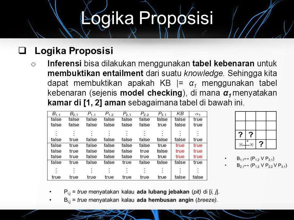 Logika Proposisi Logika Proposisi