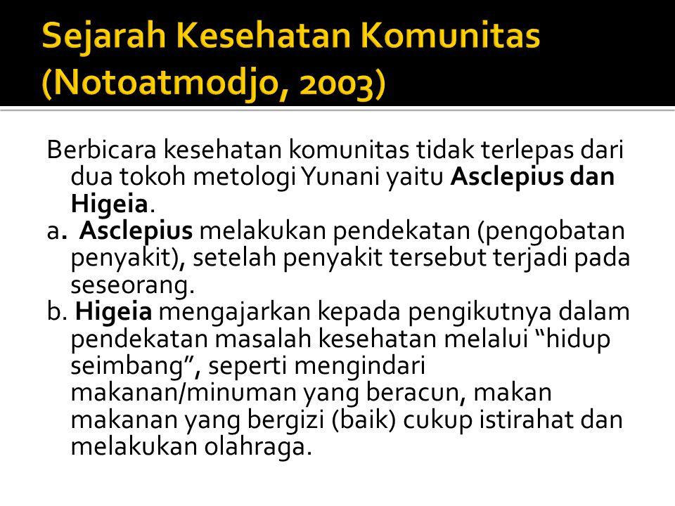 Sejarah Kesehatan Komunitas (Notoatmodjo, 2003)