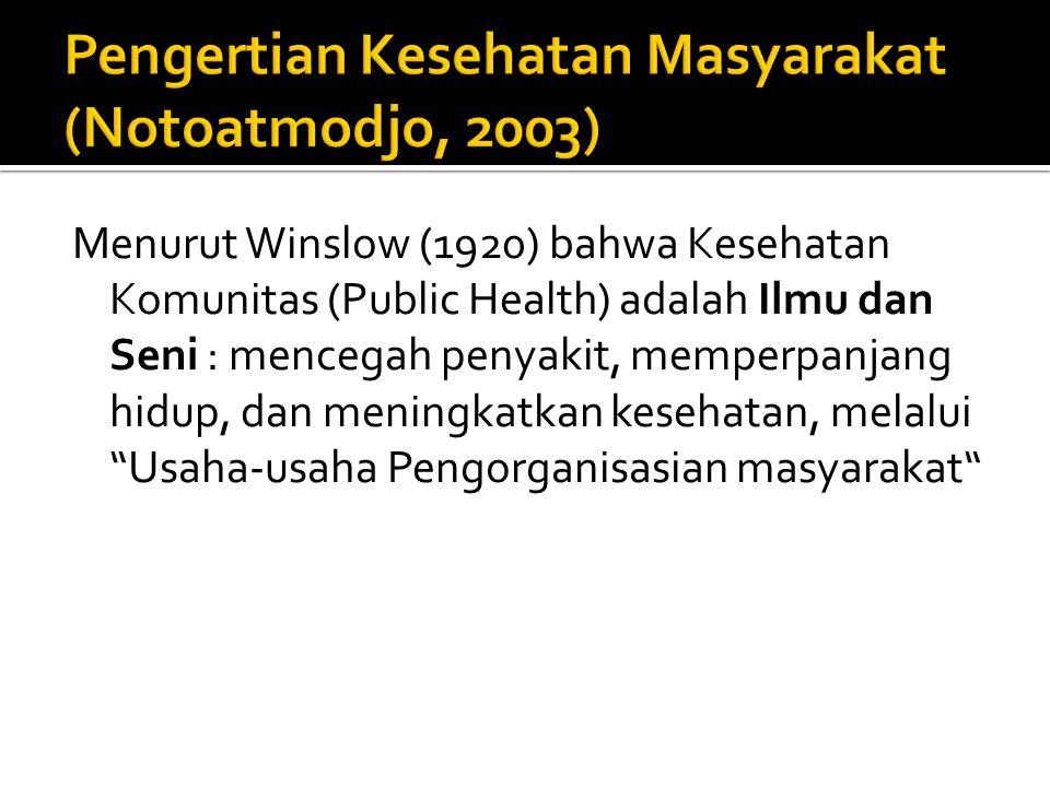 Pengertian Kesehatan Masyarakat (Notoatmodjo, 2003)