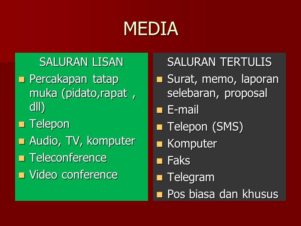 MEDIA SALURAN LISAN Percakapan tatap muka (pidato,rapat , dll) Telepon