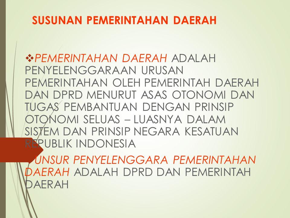 Struktur Penyelenggara Pemerintahan Daerah : Pemerintah Daerah, Dewan Perwakilan Rakyat Daerah