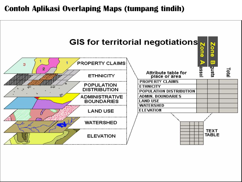 Contoh Aplikasi Overlaping Maps (tumpang tindih)