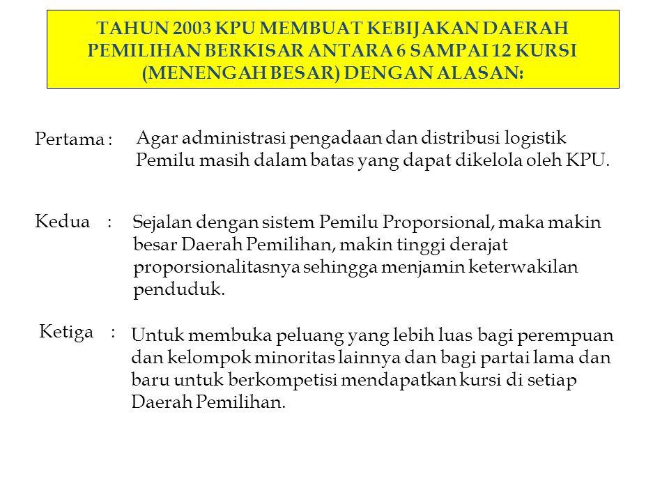 TAHUN 2003 KPU MEMBUAT KEBIJAKAN DAERAH PEMILIHAN BERKISAR ANTARA 6 SAMPAI 12 KURSI (MENENGAH BESAR) DENGAN ALASAN: