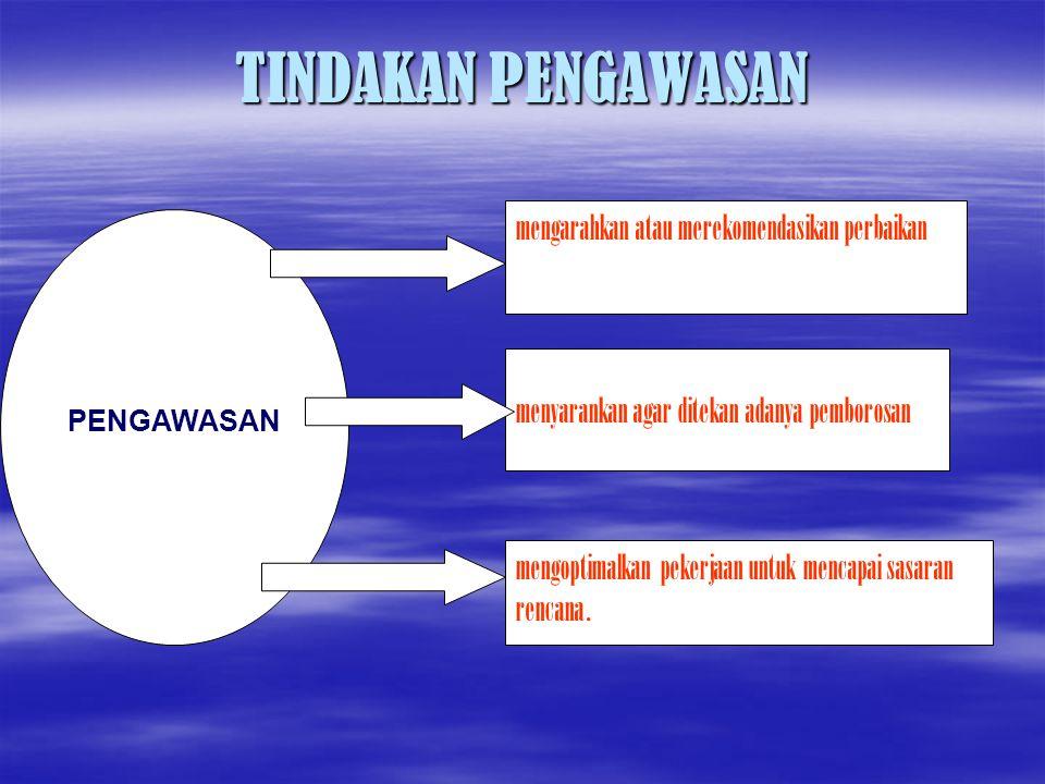 TINDAKAN PENGAWASAN mengarahkan atau merekomendasikan perbaikan