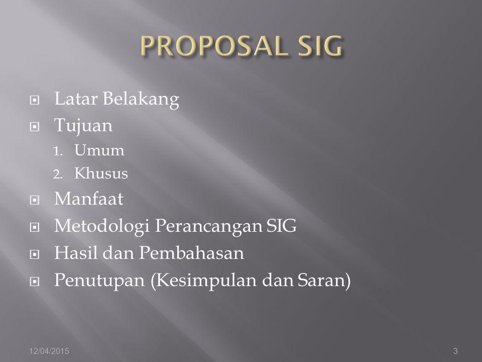 PROPOSAL SIG Latar Belakang Tujuan Manfaat Metodologi Perancangan SIG