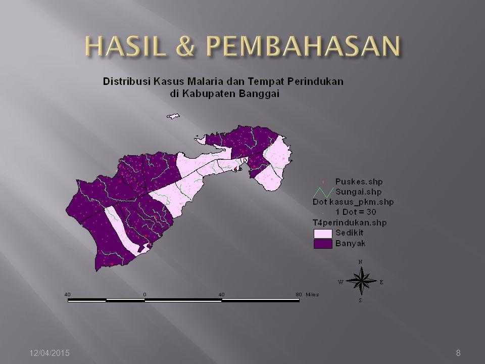 HASIL & PEMBAHASAN 11/04/2017