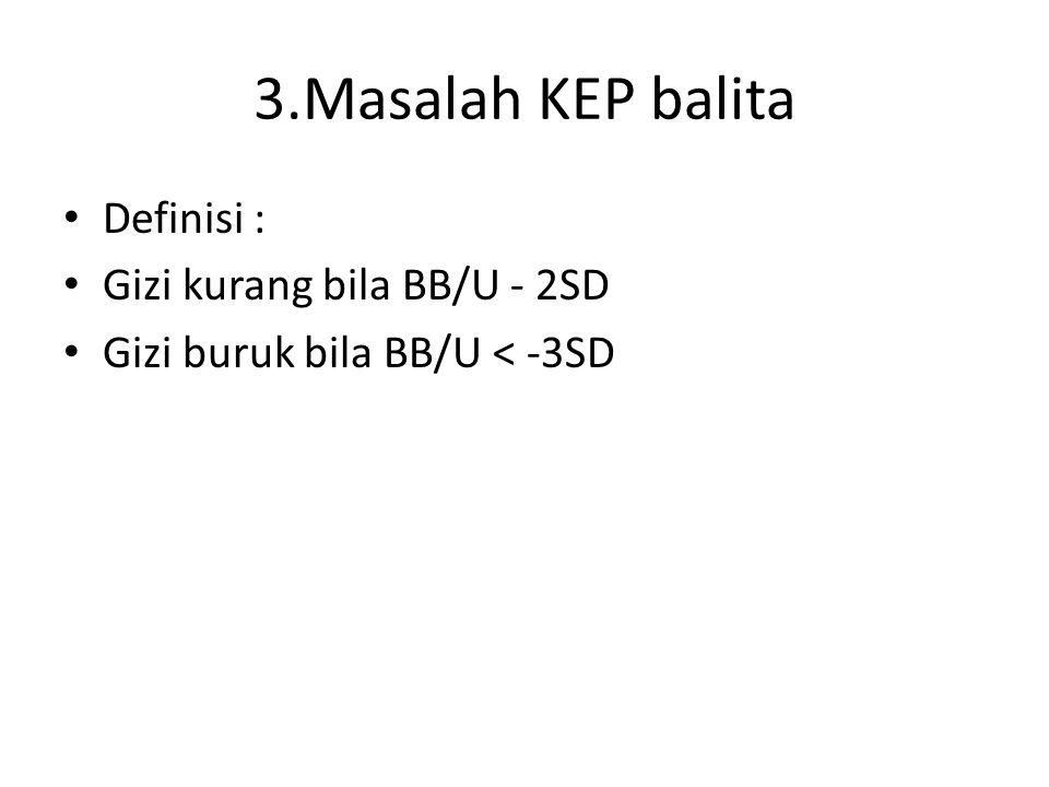 3.Masalah KEP balita Definisi : Gizi kurang bila BB/U - 2SD