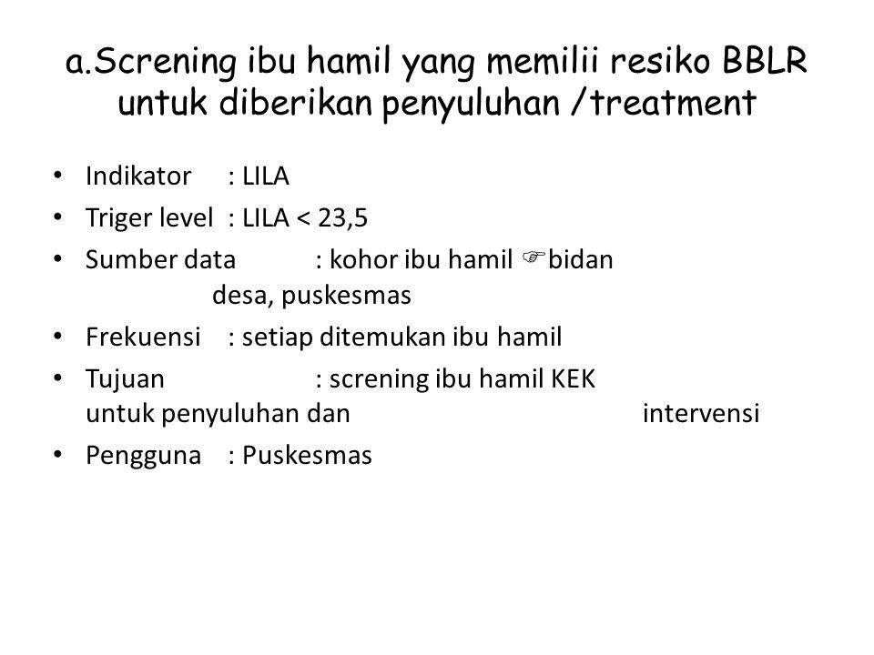 a.Screning ibu hamil yang memilii resiko BBLR untuk diberikan penyuluhan /treatment