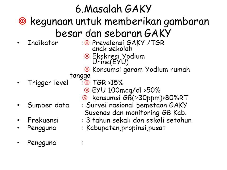 6.Masalah GAKY  kegunaan untuk memberikan gambaran besar dan sebaran GAKY