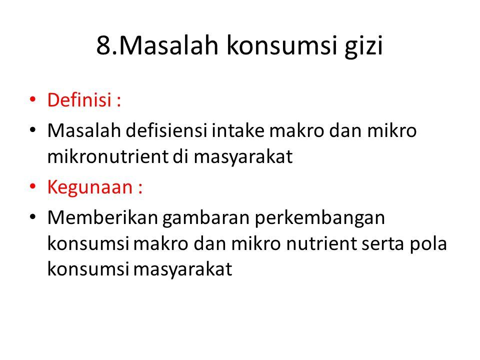 8.Masalah konsumsi gizi Definisi :