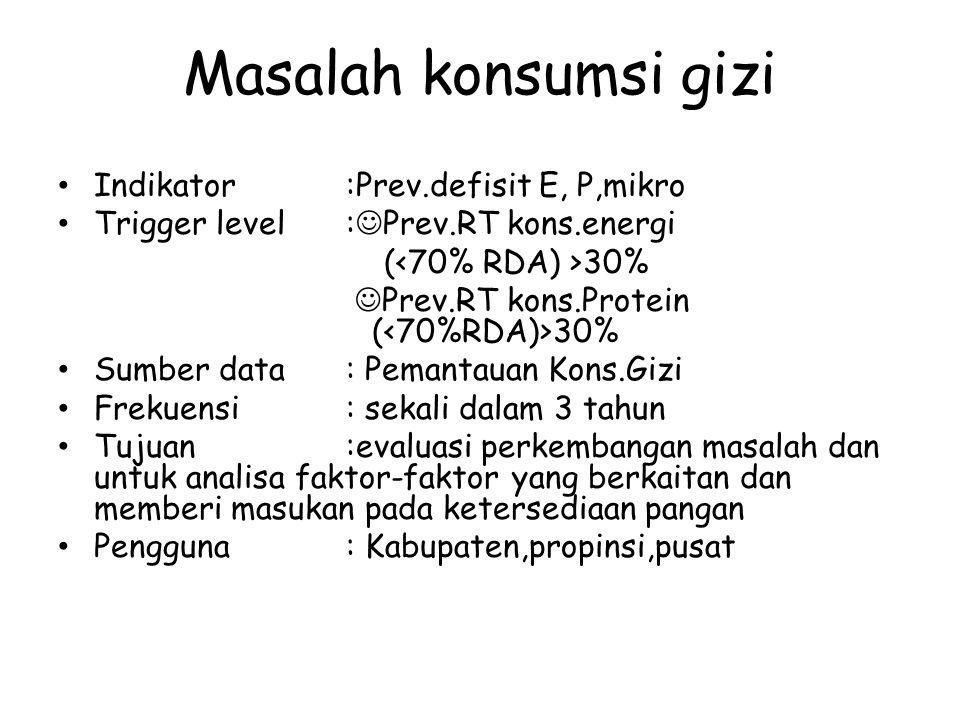 Masalah konsumsi gizi Indikator :Prev.defisit E, P,mikro
