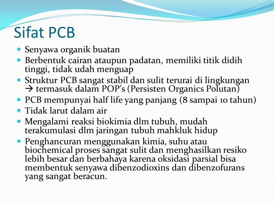 Sifat PCB Senyawa organik buatan