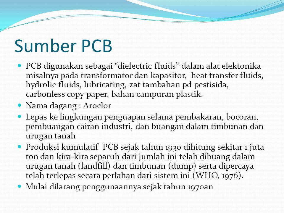 Sumber PCB