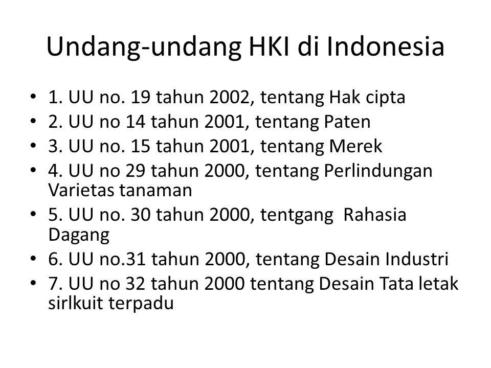 Undang-undang HKI di Indonesia