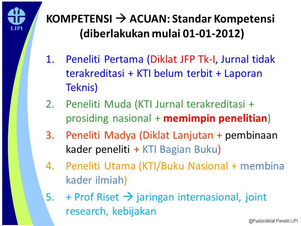 KOMPETENSI  ACUAN: Standar Kompetensi (diberlakukan mulai 01-01-2012)