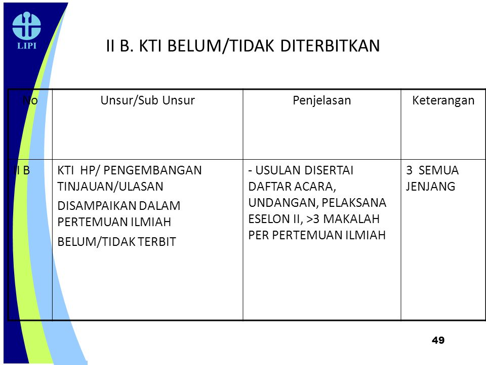 II B. KTI BELUM/TIDAK DITERBITKAN