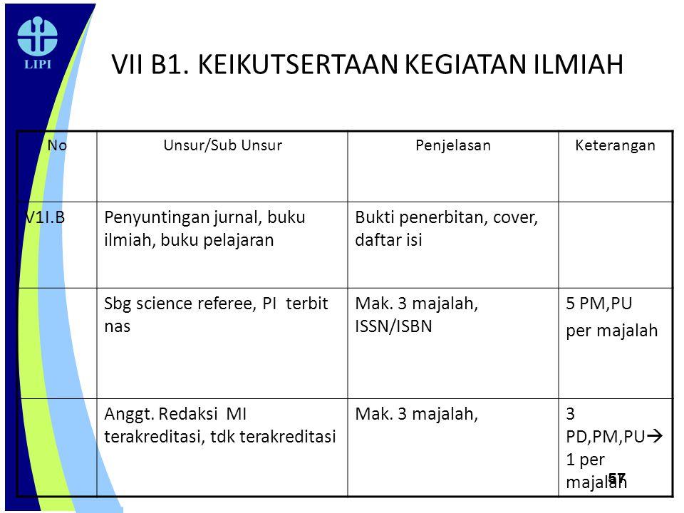 VII B1. KEIKUTSERTAAN KEGIATAN ILMIAH