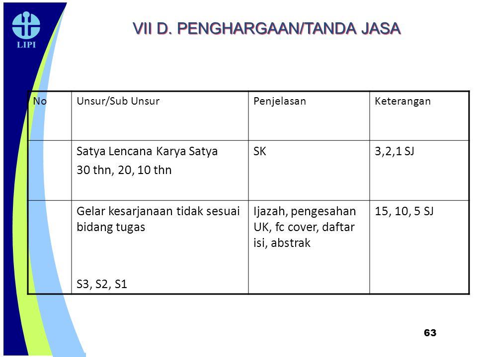 VII D. PENGHARGAAN/TANDA JASA