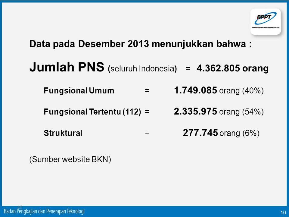 Jumlah PNS (seluruh Indonesia) = 4.362.805 orang