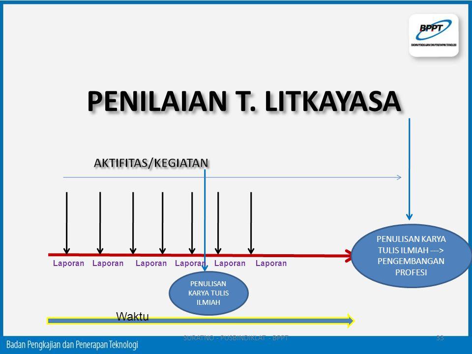 PENILAIAN T. LITKAYASA AKTIFITAS/KEGIATAN Waktu