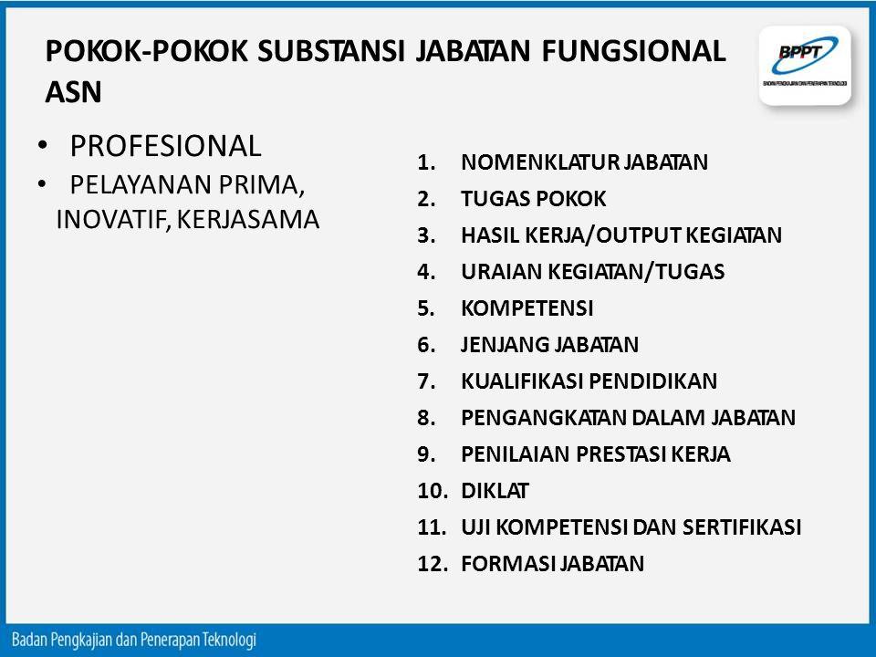 POKOK-POKOK SUBSTANSI JABATAN FUNGSIONAL ASN