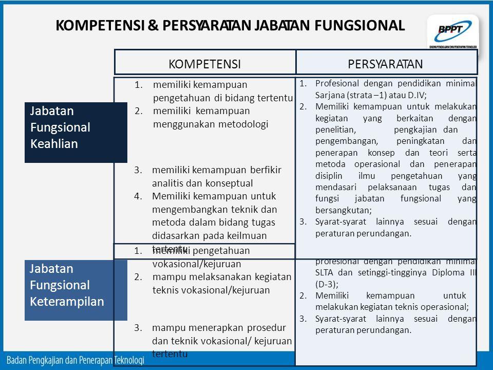 KOMPETENSI & PERSYARATAN JABATAN FUNGSIONAL