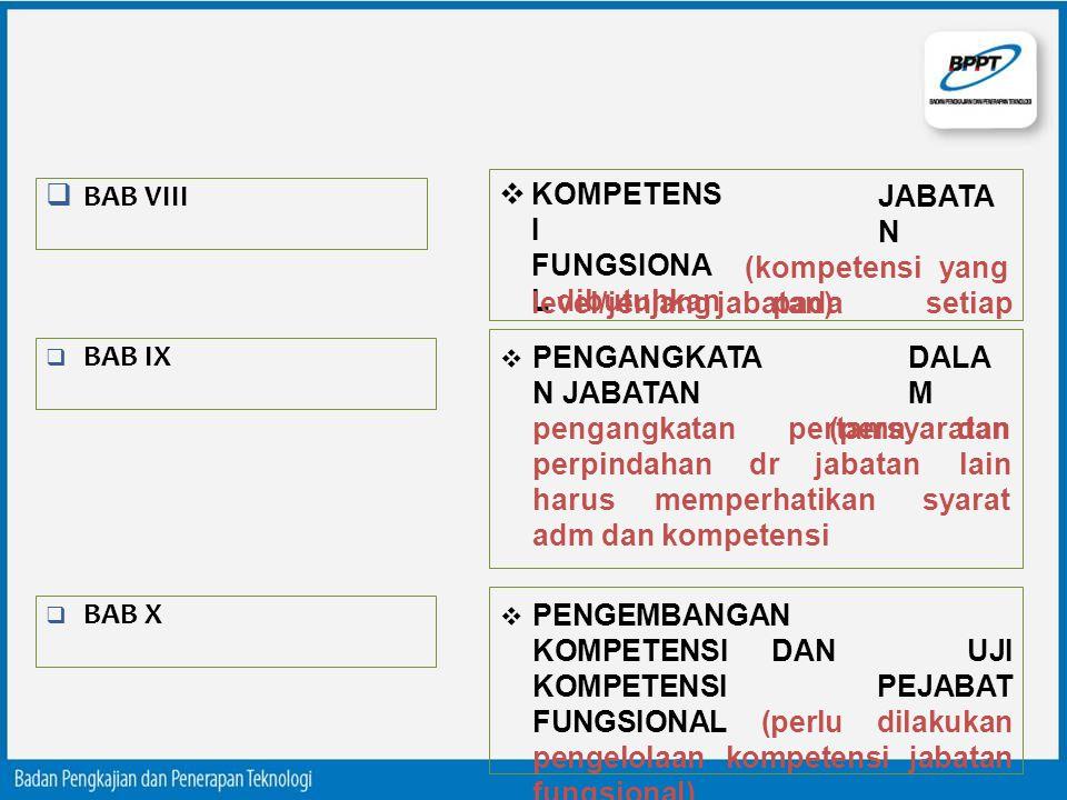 BAB VIII KOMPETENSI FUNGSIONAL dibutuhkan. JABATAN. (kompetensi yang. pada setiap. level/jenjang jabatan)