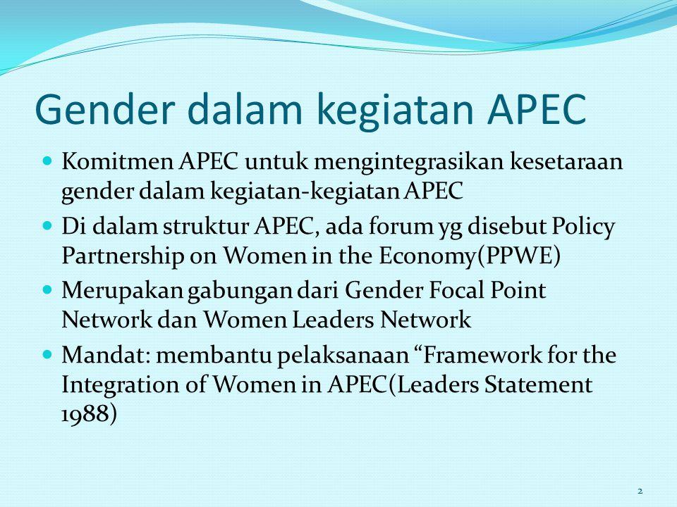 Gender dalam kegiatan APEC