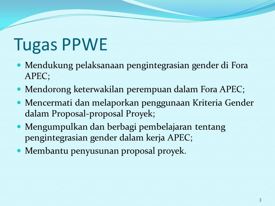 Tugas PPWE Mendukung pelaksanaan pengintegrasian gender di Fora APEC;