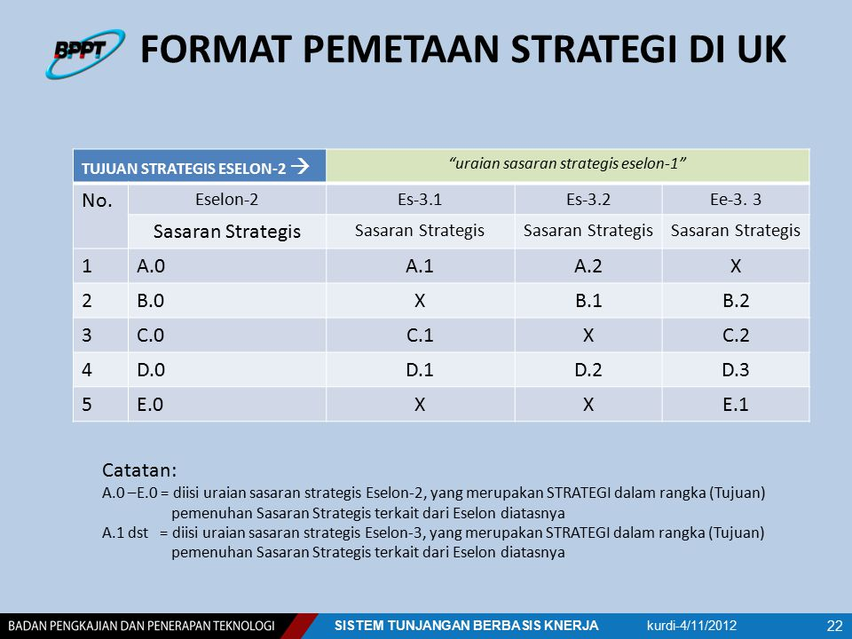 FORMAT PEMETAAN STRATEGI DI UK