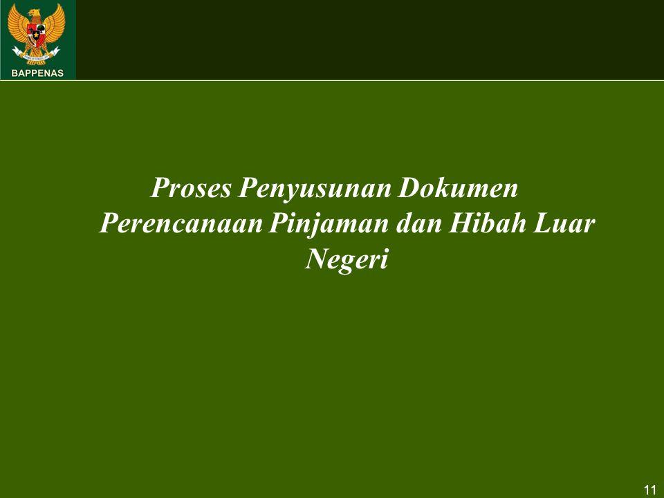 Proses Penyusunan Dokumen Perencanaan Pinjaman dan Hibah Luar Negeri