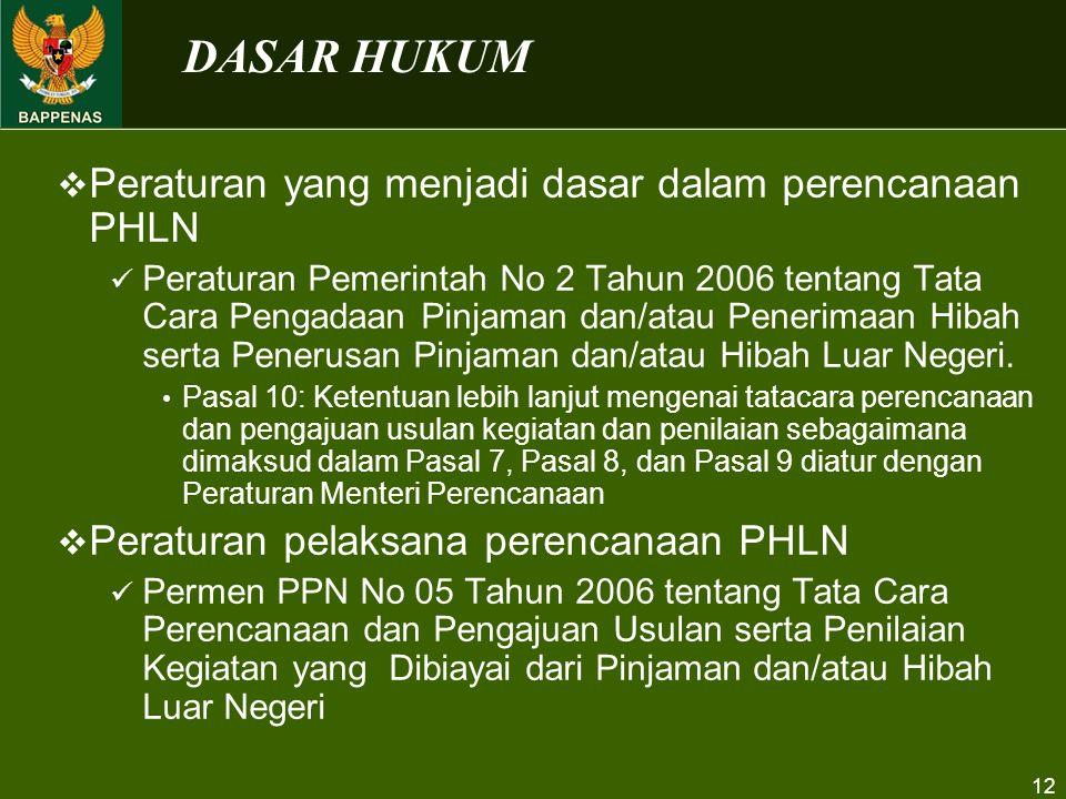 DASAR HUKUM Peraturan yang menjadi dasar dalam perencanaan PHLN