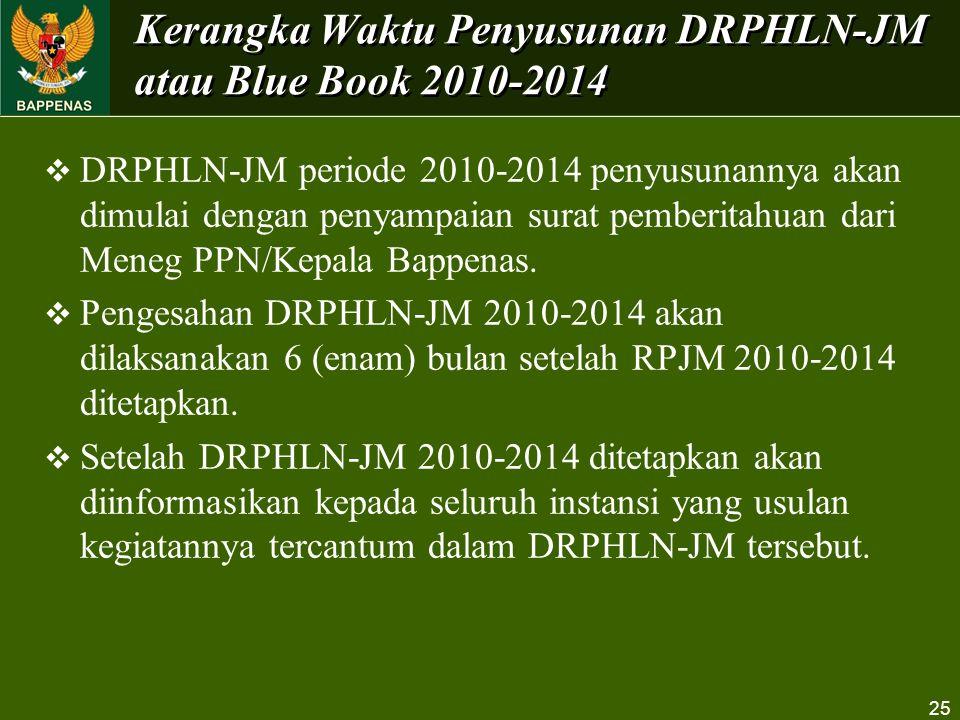 Kerangka Waktu Penyusunan DRPHLN-JM atau Blue Book 2010-2014