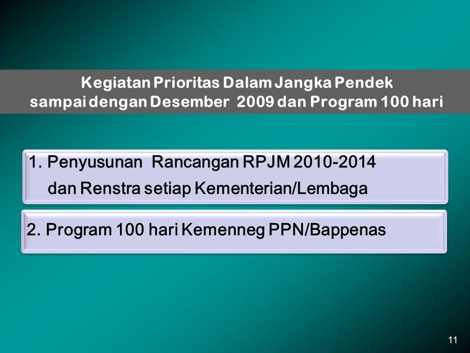 1. Penyusunan Rancangan RPJM 2010-2014