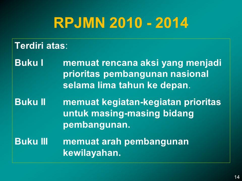 RPJMN 2010 - 2014