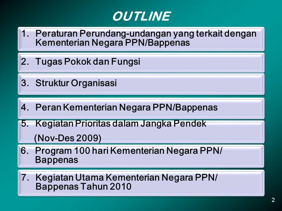 OUTLINE 1. Peraturan Perundang-undangan yang terkait dengan Kementerian Negara PPN/Bappenas. 2. Tugas Pokok dan Fungsi.