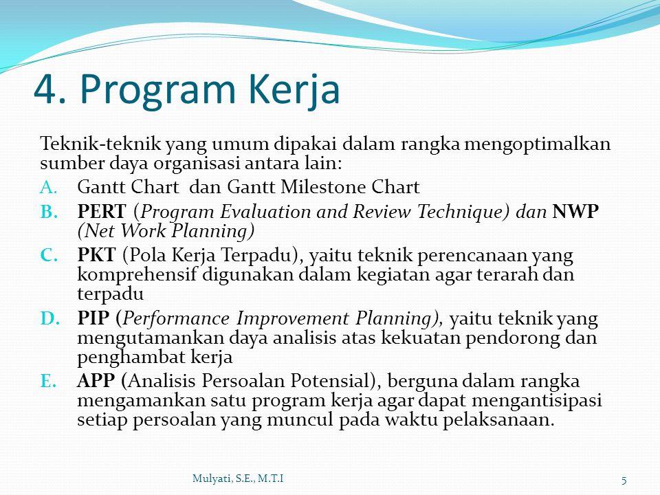 4. Program Kerja Teknik-teknik yang umum dipakai dalam rangka mengoptimalkan sumber daya organisasi antara lain: