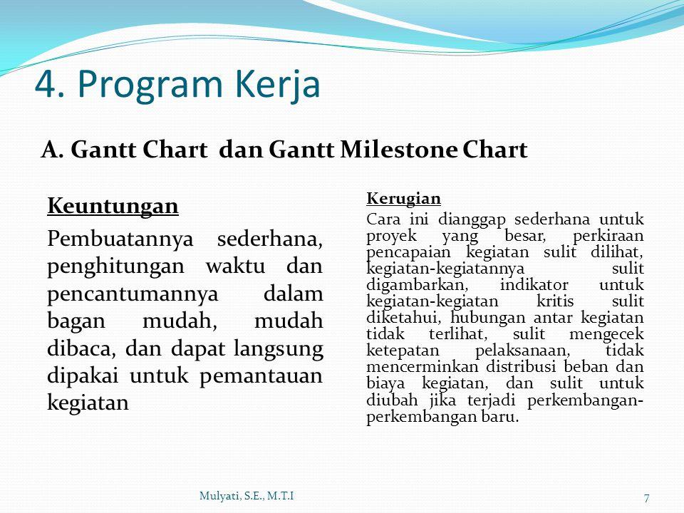 4. Program Kerja A. Gantt Chart dan Gantt Milestone Chart Keuntungan