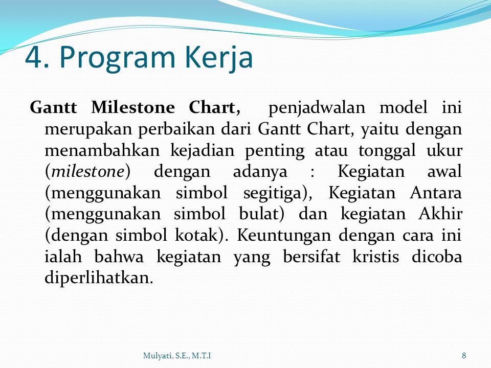4. Program Kerja