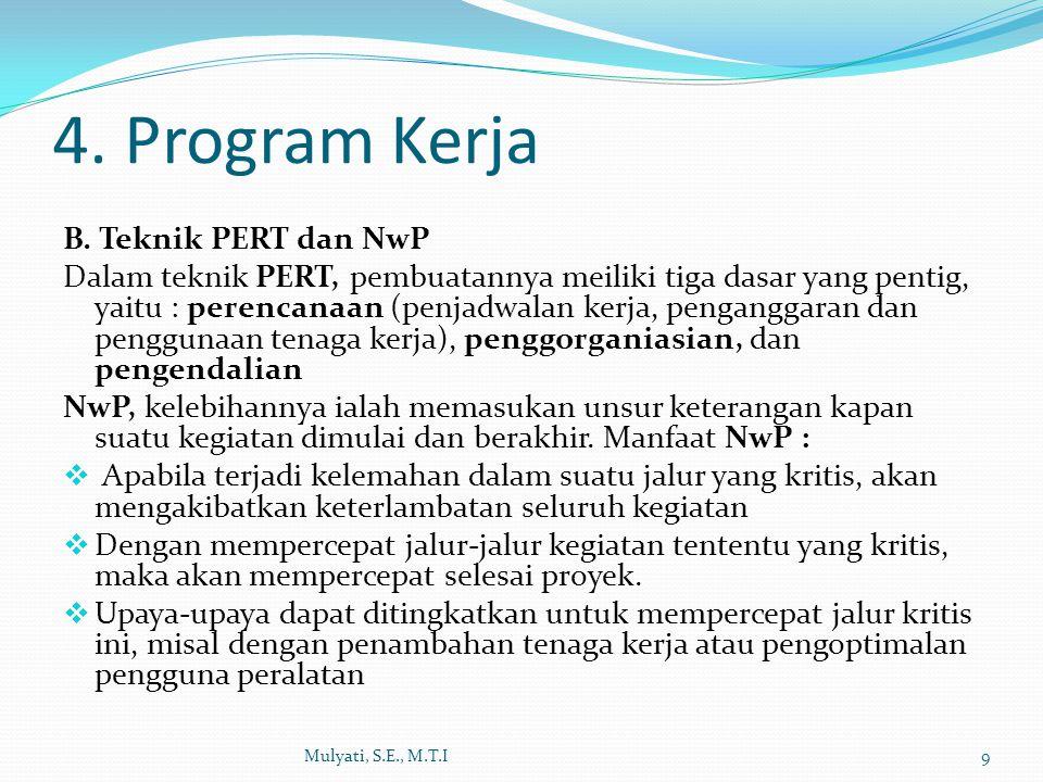 4. Program Kerja B. Teknik PERT dan NwP