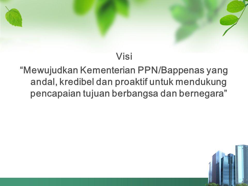 Visi Mewujudkan Kementerian PPN/Bappenas yang andal, kredibel dan proaktif untuk mendukung pencapaian tujuan berbangsa dan bernegara