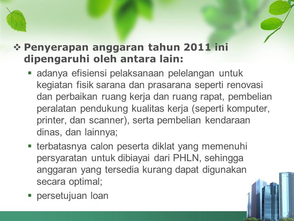 Penyerapan anggaran tahun 2011 ini dipengaruhi oleh antara lain: