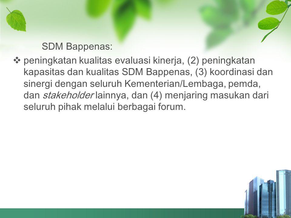 SDM Bappenas: