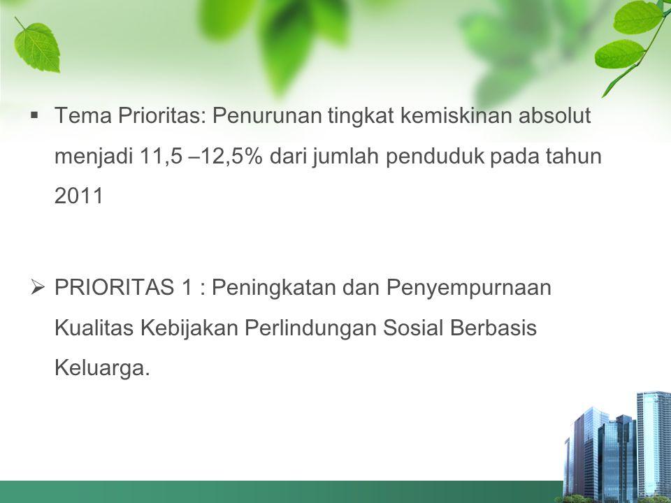 Tema Prioritas: Penurunan tingkat kemiskinan absolut menjadi 11,5 –12,5% dari jumlah penduduk pada tahun 2011