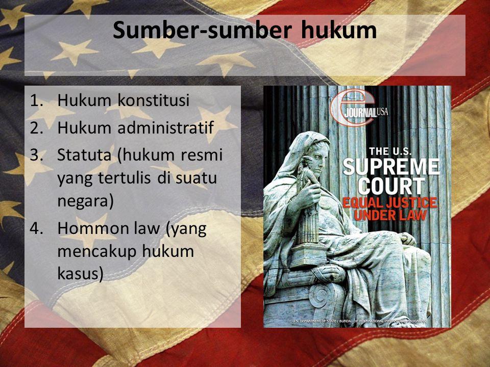 Sumber-sumber hukum Hukum konstitusi Hukum administratif