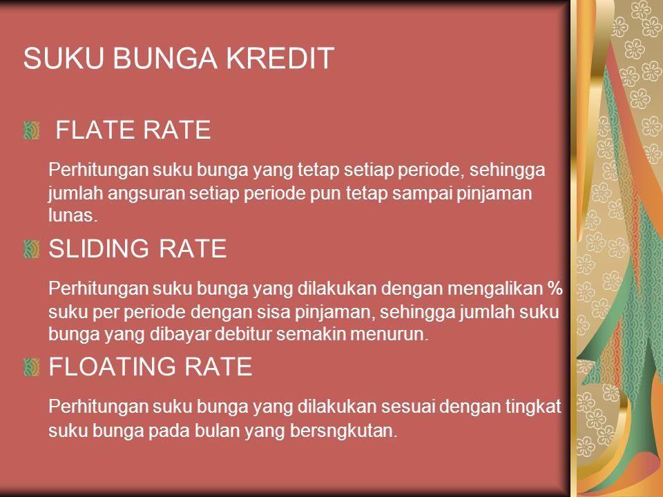 SUKU BUNGA KREDIT FLATE RATE